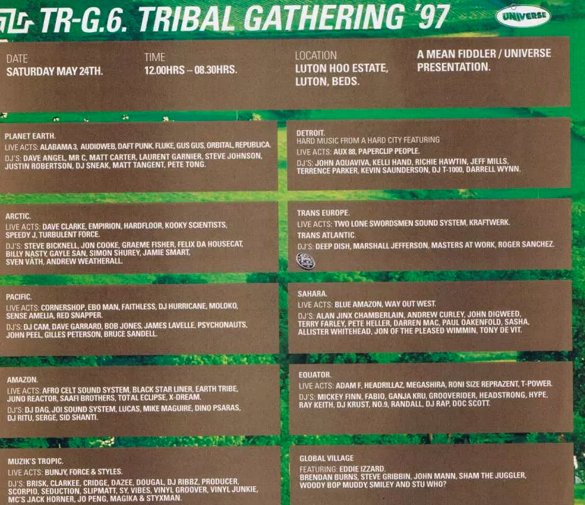 Tribal Gathering 1997 poster